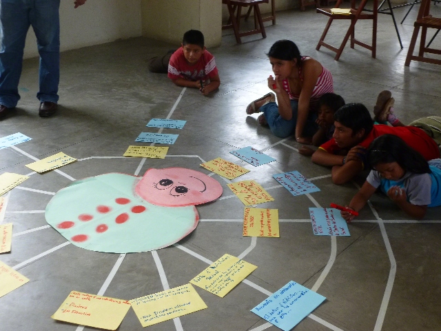 Elaborating projects together with the community
